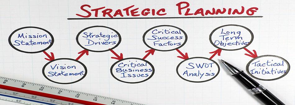 فرآیند-برنامه-ریزی-استراتژیک