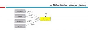 پایه های مدل یابی معادلات ساختاری