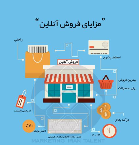 مزایای فروش آنلاین برای مالکین فروشگاه ها