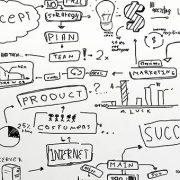 استفاده از مفهوم بازاریابی توسط شرکت ها