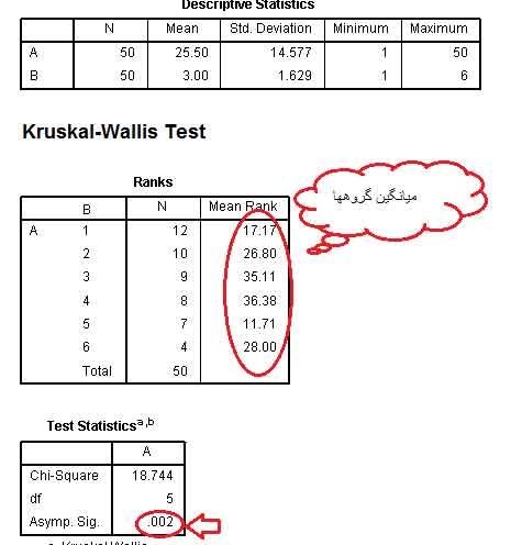 آزمون کروسکال – والیس