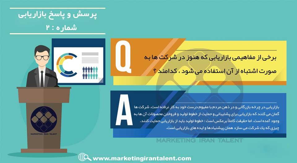 پرسش و پاسخ بازاریابی