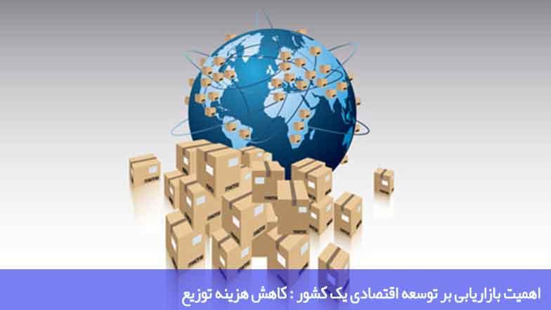 اهمیت بازاریابی بر توسعه اقتصادی یک کشور
