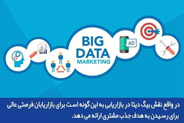 تجزیه و تحلیل بیگ دیتا در بازاریابی