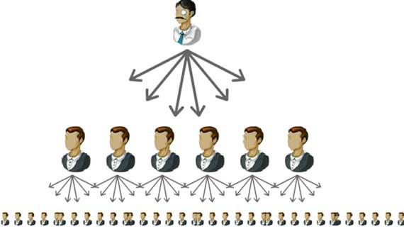 برنامه های بازاریابی شبکه ای