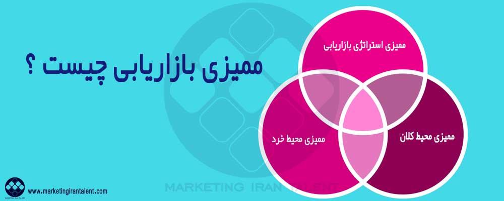 ممیزی بازاریابی چیست