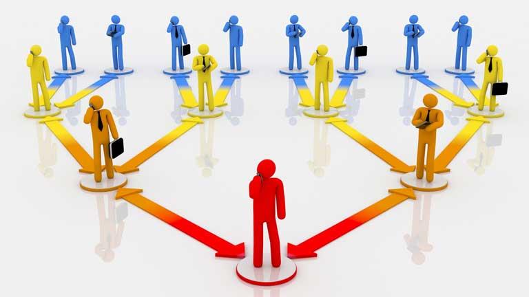 اجزای ساختار سازمانی