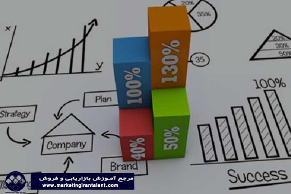 بازاریابی استراتژیک
