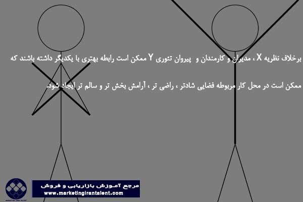 تئوری x و y در مدیریت