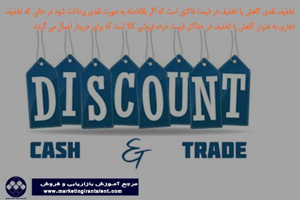 تفاوت تخفیف تجاری و تخفیف نقدی