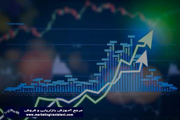 ویژگی های اقتصاد بازار