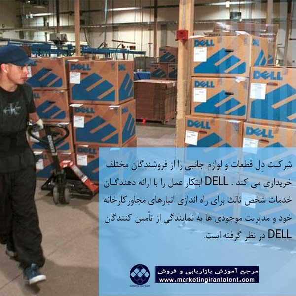 مفهوم مدیریت موجودی در شرکت DELL
